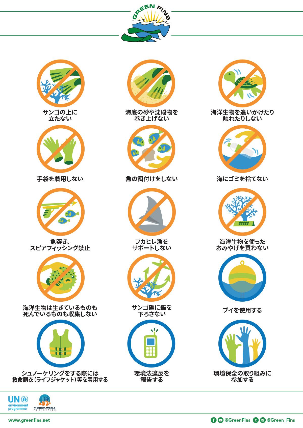 「グリーン・フィンズ」の日本語版が完成!